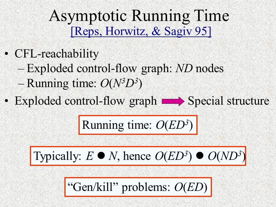 Asymptotic Running Time [Reps, Horwitz, & Sagiv 95]